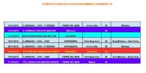 competiciones noviembre-diciembre 2016